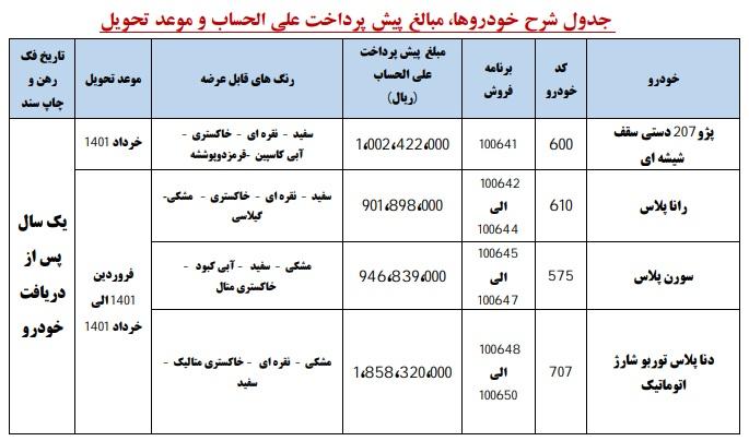 پیش فروش ایران خودرو در اردیبهشت 1400
