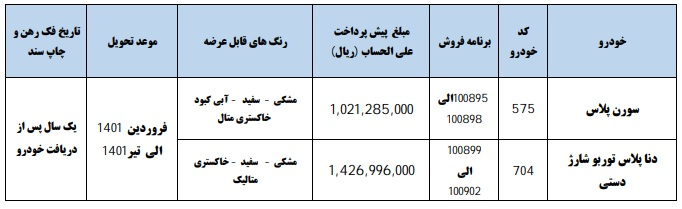 پیش فروش ایران خودرو در تیر ماه 1400