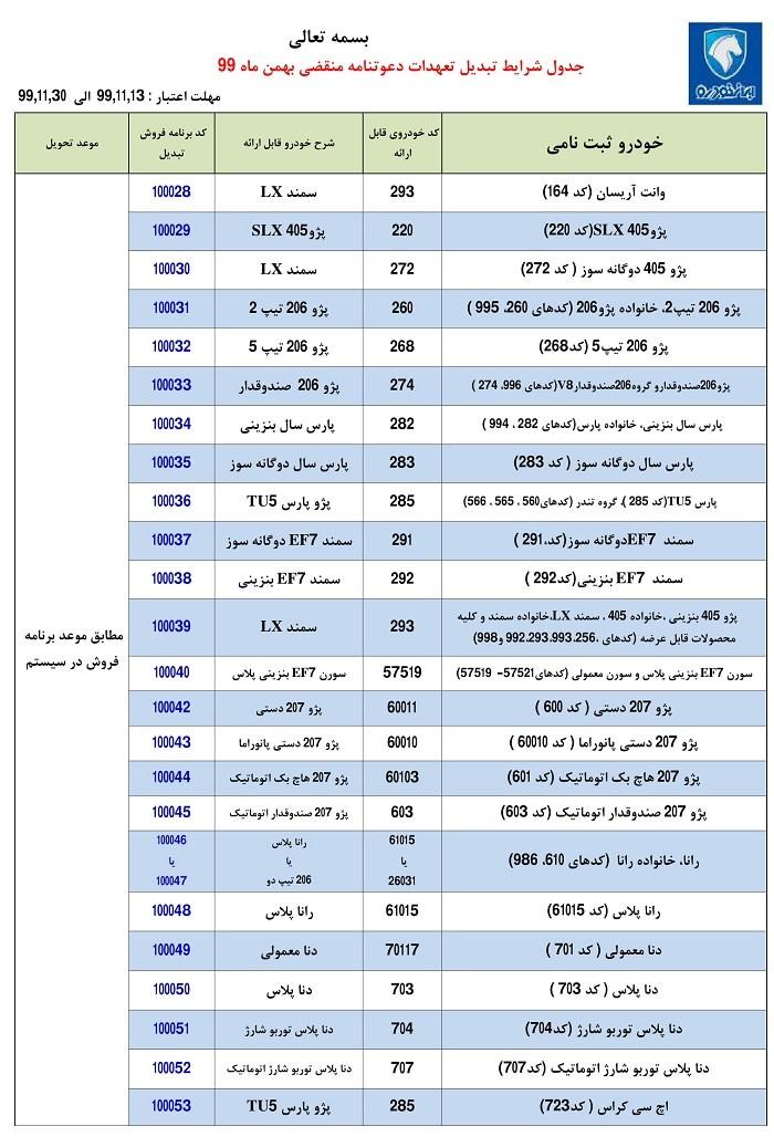طرح تبدیل محصولات ایران خودرو بهمن 99