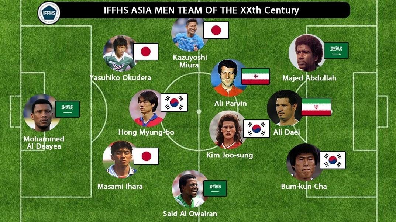 تیم فوتبال منتخب قرن بیستم آسیا
