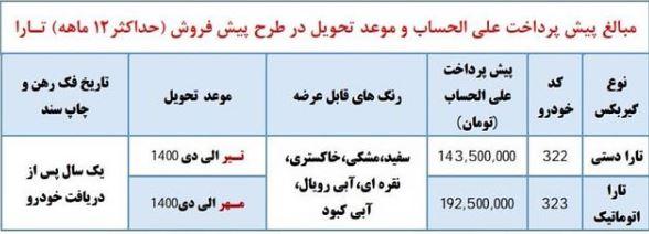شرایط پیش فروش تارا ایران خودرو
