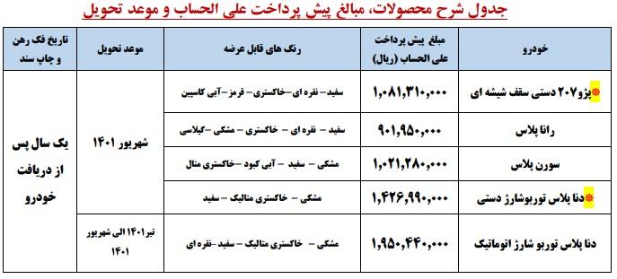 پیش فروش ایران خودرو در مرداد 1400