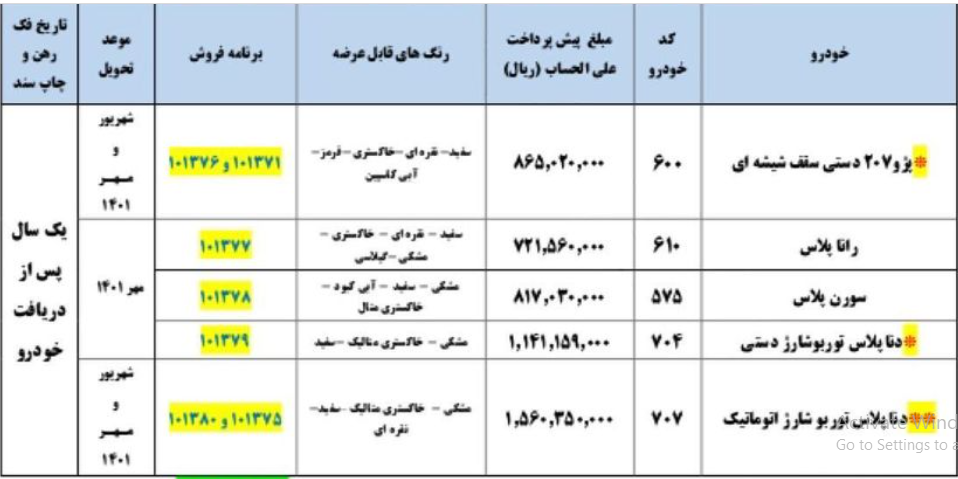 پیش فروش ایران خودرو در مهر 1400