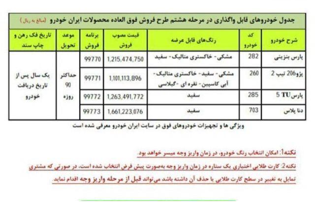 قیمت قطعی هشتمین مرحله از فروش فوق العاده ایران خودرو در آبان 99