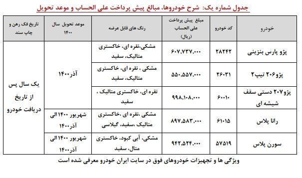 طرح جدید پیش فروش محصولات ایران خودرو - دی ماه 99