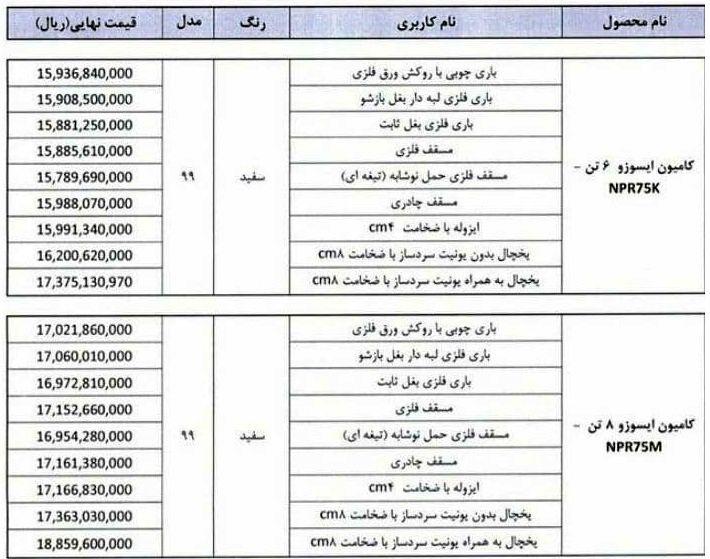 قیمت جدید کامیونهای ایسوزو 6 و 8 تن ویژه بهمن ماه 99