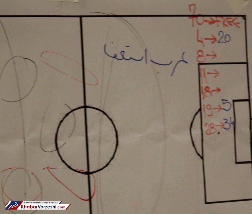 جنجال بیسر و صدا بر سر نوشتن «عرب استعفا» روی تخته