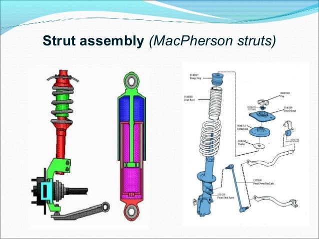 suspension_strut