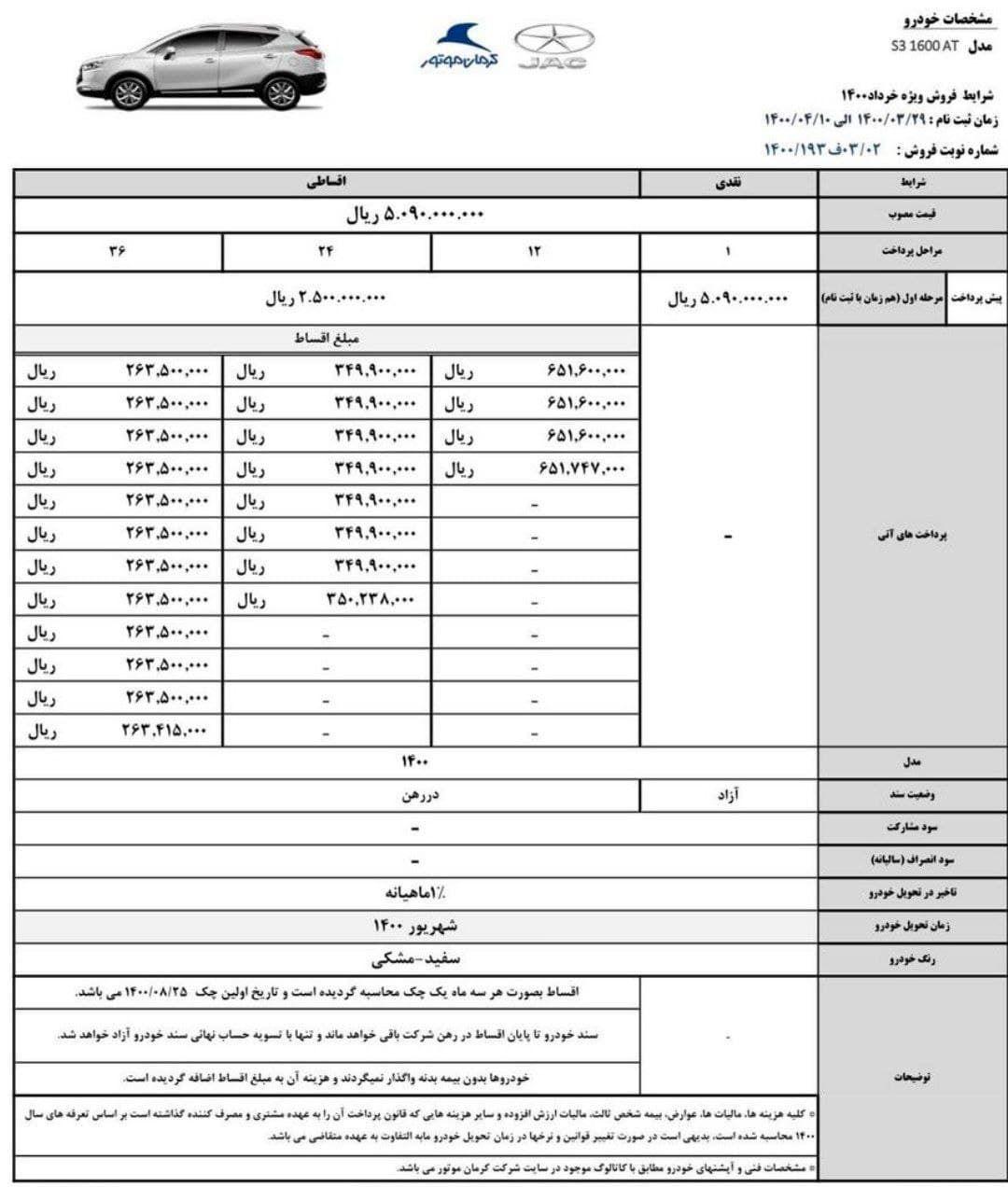 طرح جدید پیش فروش خودرو جک S3 - خرداد و تیر 1400