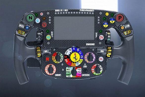 آشنایی با دکمه های روی فرمان خودروهای فرمول یک (تصاویر)